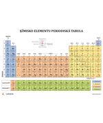 Kimisko elementu tabula jauna