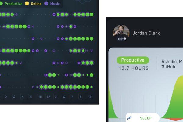 Gyroscope app visualizations of self-researcher Jordan Clark's productivity. © Jordan Clark