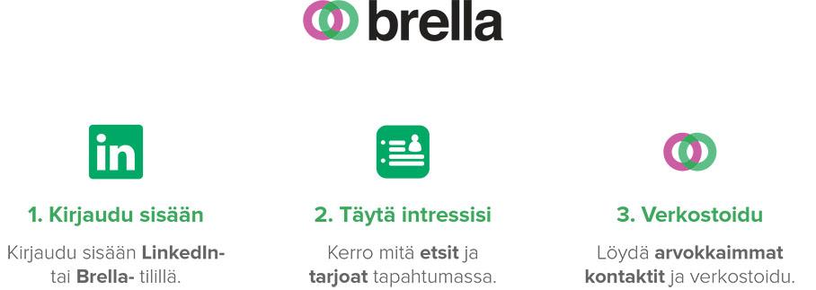 brella-materialbank-steps_FI_02