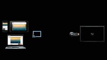 Google Chromecast: Ny trådløs billed- og lydoverførelse