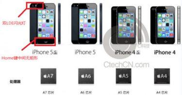Seneste nyt: iPhone 5S-specs lækket