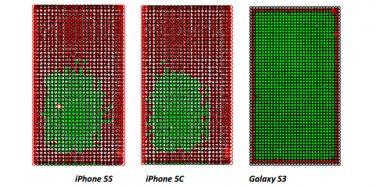 Galaxy S3 har mere præcis skærm end iPhone 5s og iPhone 5c