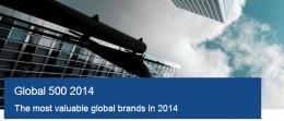 brands-2014