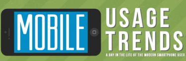 Interessante og sjove fakta om vores mobilbrug