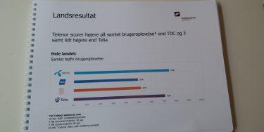 Telenor efter test: Vi har Danmarks bedste netværk – se resultaterne her