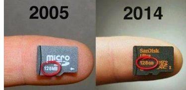 MicroSD-kort: 2005 vs 2014
