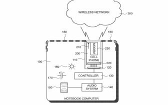 Google tager patent på en computer med indbygget mobil