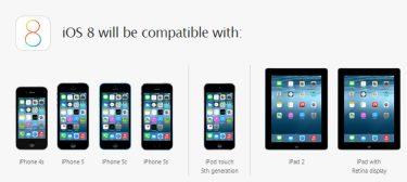 Disse iOS-enheder får iOS 8