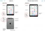 Apple lækker billeder af nye iPads