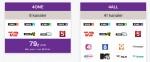 Telia TV: Fjernsyn til mobil, tablet og computer