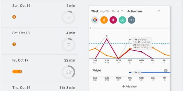 App test: Google Fitness – starter stille og roligt ud
