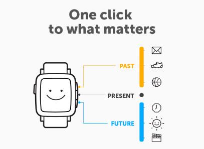 pebble time timeline