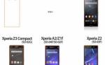 Website: Xperia Z4 Compact kommer 13. maj