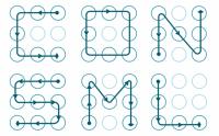 sikker mønsterkode