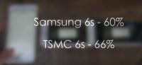 processsor iphone 6s samsung tsmc