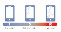 robuste og hårdføre mobiltelefoner test