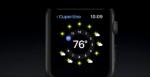 Denne nyhed var blandt de vigtigste på Apple WWDC 2016