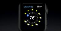 apple watch login mac