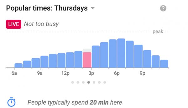 google maps ios populære tidspunkter