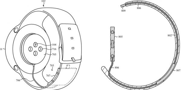 apple watch rundt patent