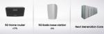 Samsung kommer med hel serie af 5G-produkter