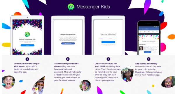 Fejl i Messenger for Kids underminerer hele pointen