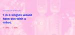 Undersøgelse: 25 procent vil have sex med robot
