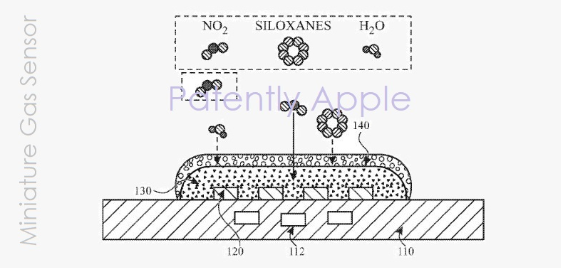 apple patent sensor gas kulilte