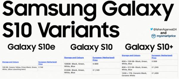 pris samsung galaxy s10 plus, s10e, s10