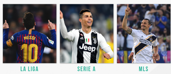 telia tv strive serie a la liga mls