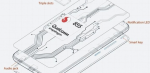 Detaljer afsløret om Asus Zenfone 6