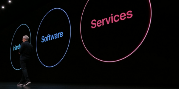 WWDC 2019: iOS 13, Watchos 6, tvos…