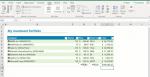 Tjek på aktierne i real time med Microsoft Excel