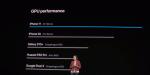 For første gang: Apple sammenligner sig med Huawei og Samsung