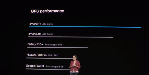 apple a13 vs kirin 980 vs exynos 9820