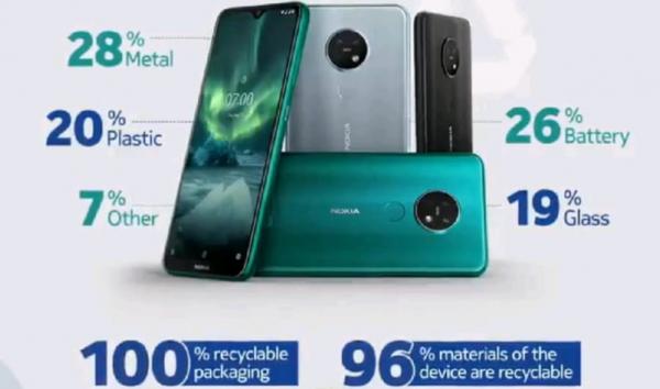 Nokia modtager EcoVadis SILVER rating for at tage hensyn til miljø, humane og sociale forhold
