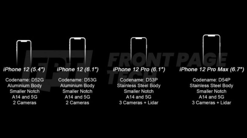 Specifikationer for alle iPhone 12-modeller lækket