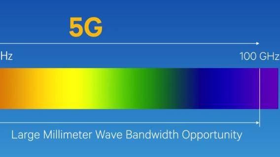 5G mm-Wave får længere rækkevidde med ny software