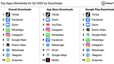 App Store og Google Play skovlede penge ind i 3. kvartal