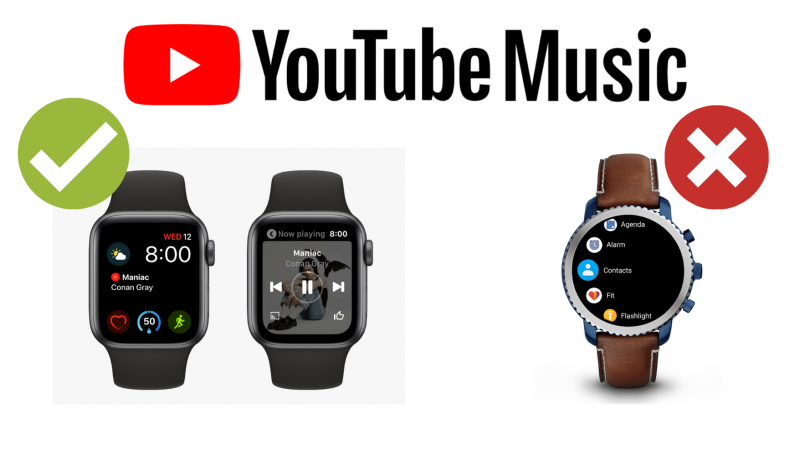 YouTube Music er kommet til Apple Watch – men ikke til Googles Wear OS