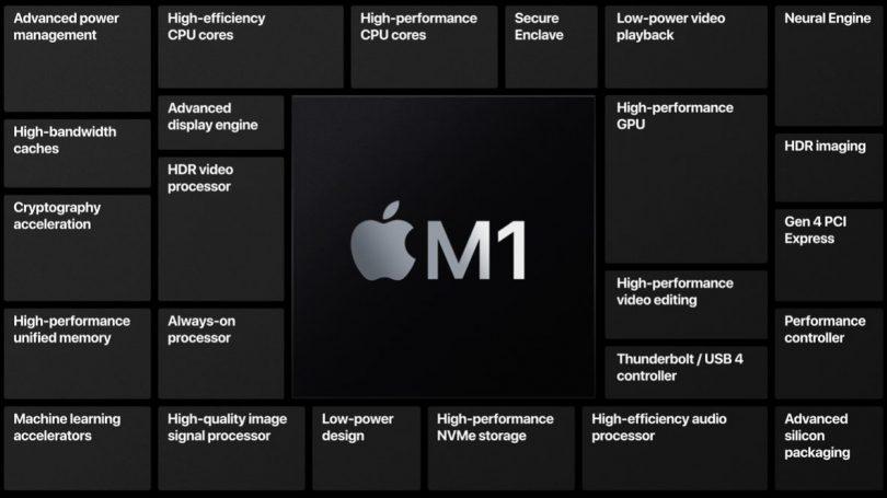Benchmarktest: Apple M1 knuser Windows ARM-maskiner