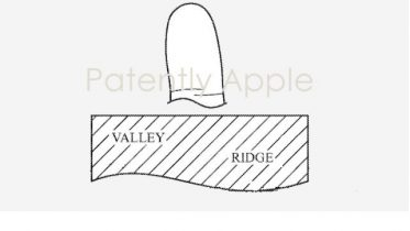 Patent: In-display fingeraftryksscanner til Apple Watch