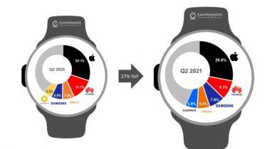 Apple stadig klart størst på smartwatch markedet – Samsung oplever størst vækst