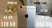 iphone 7 iphone 6se rygte