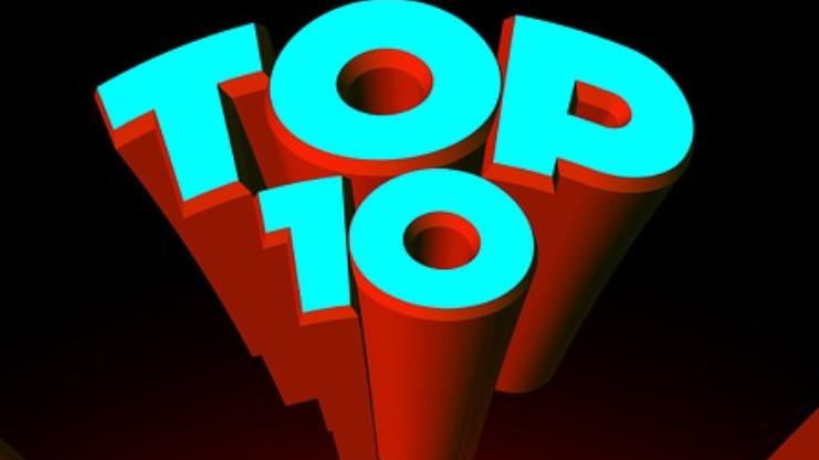 Top 10 trending telefoner i Danmark