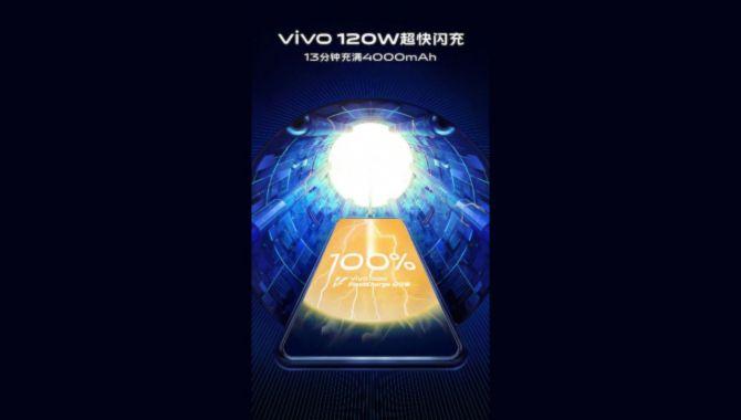 Vivo Super FlashCharge: Oplader mobilen på 13 minutter