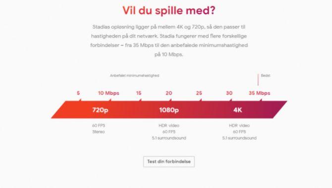 Test om du er klar til Google Stadia