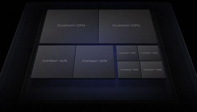 Samsung lancerer chipsættet til Galaxy S10