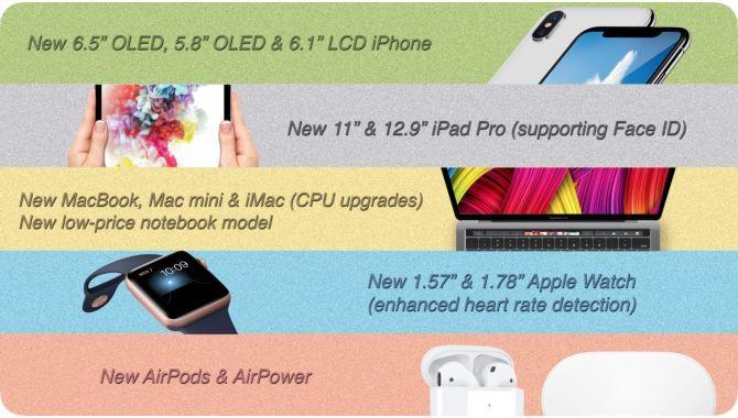 Her er alle Apples hardwarenyheder i efteråret