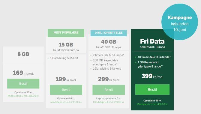 Nu kan du få fri data hos YouSee – men det er ikke billigt